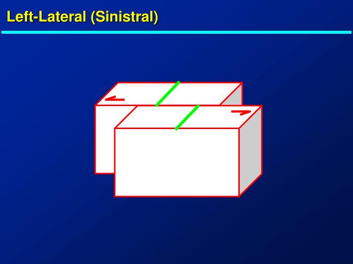 Left-Lateral (Sinistral)