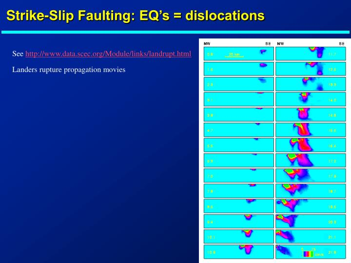 Strike-Slip Faulting: EQ's = dislocations