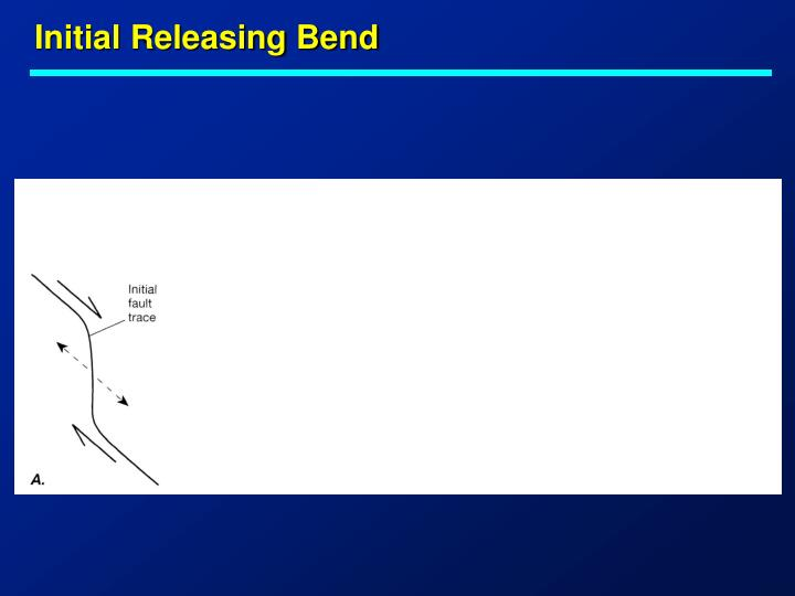 Initial Releasing Bend