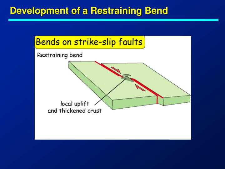 Development of a Restraining Bend