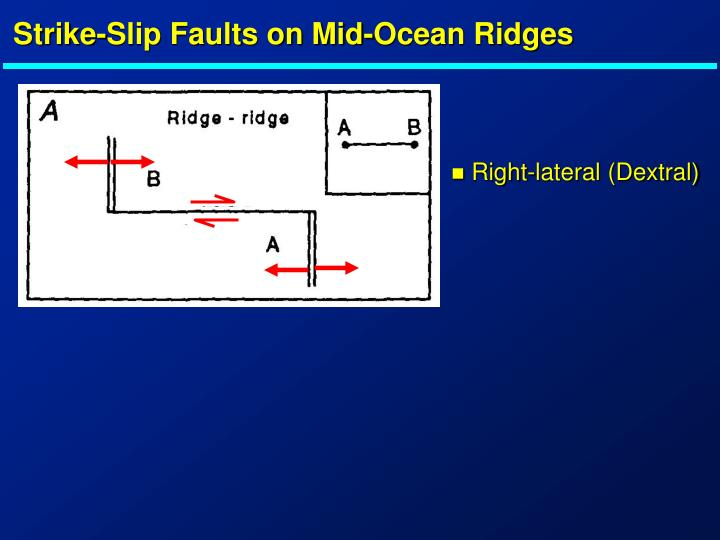 Strike-Slip Faults on Mid-Ocean Ridges