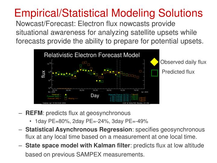 Empirical/Statistical Modeling Solutions