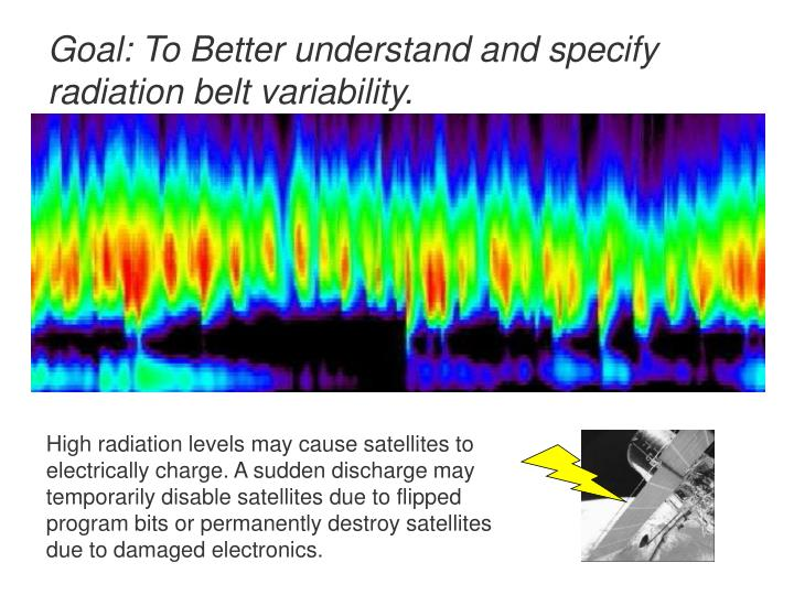 Goal: To Better understand and specify radiation belt variability.