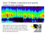 goal to better understand and specify radiation belt variability