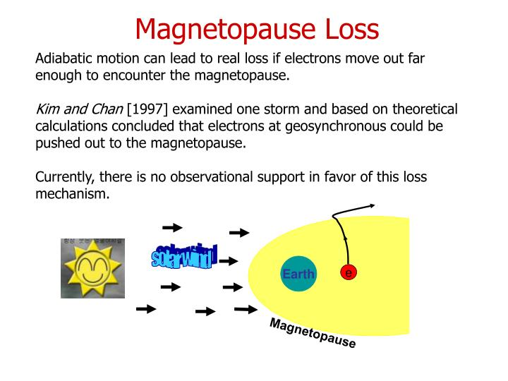 Magnetopause Loss
