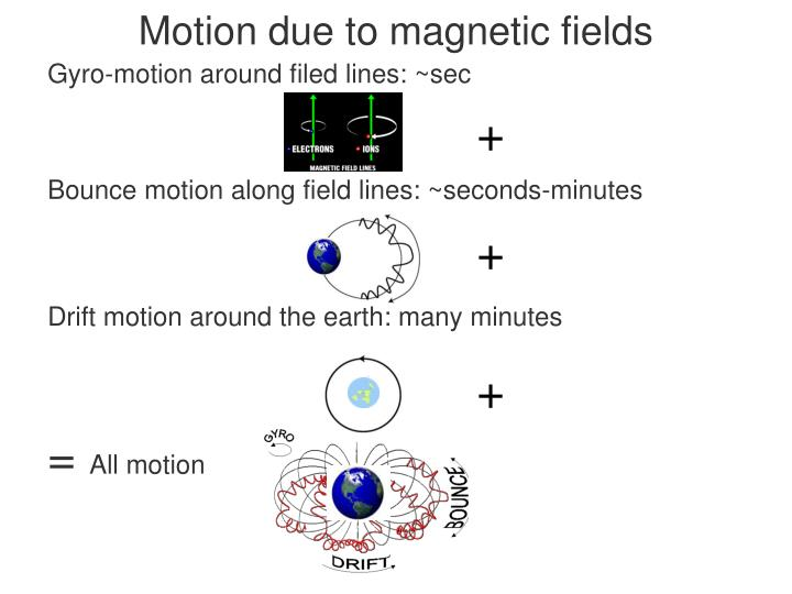 Motion due to magnetic fields
