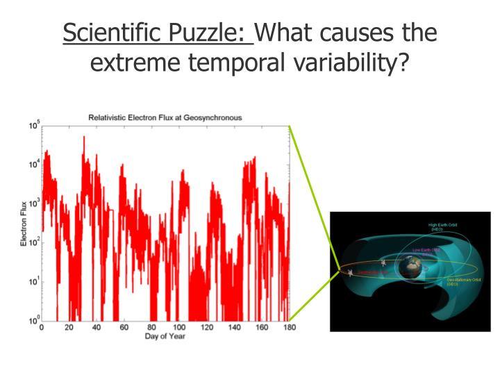Scientific Puzzle: