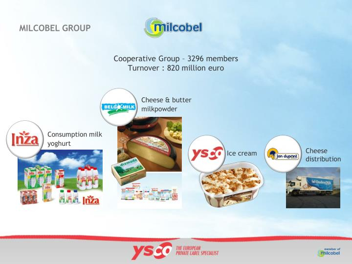 MILCOBEL GROUP