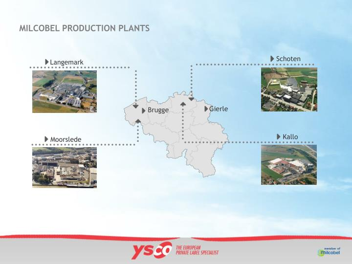 MILCOBEL PRODUCTION PLANTS