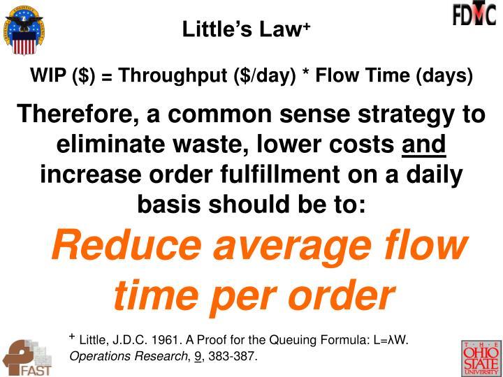 Little's Law