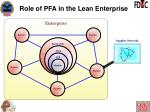 role of pfa in the lean enterprise