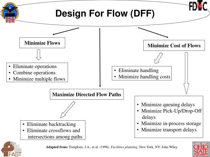 Design For Flow (DFF)