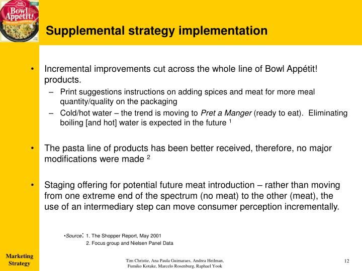 Supplemental strategy implementation