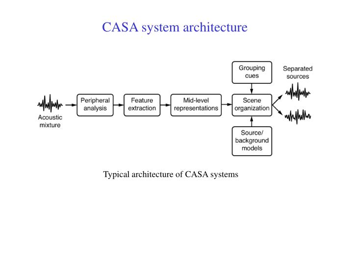 CASA system architecture
