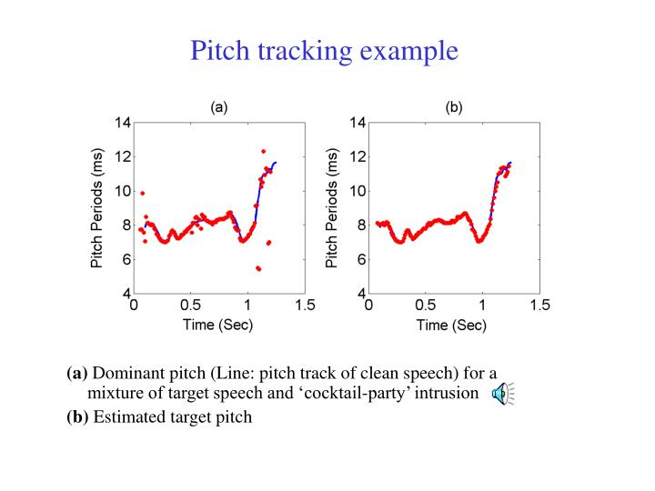 Pitch tracking example