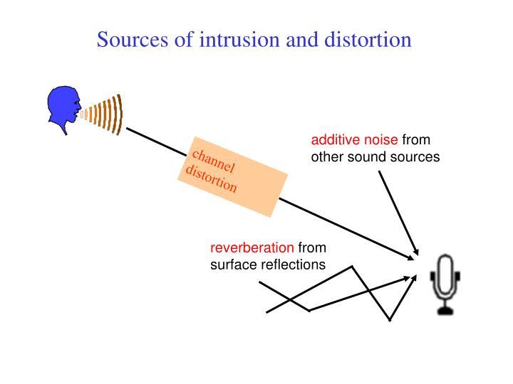 additive noise