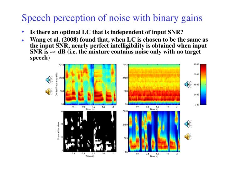 Speech perception of noise with binary gains