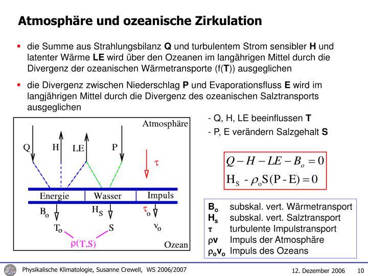 Atmosphäre und ozeanische Zirkulation
