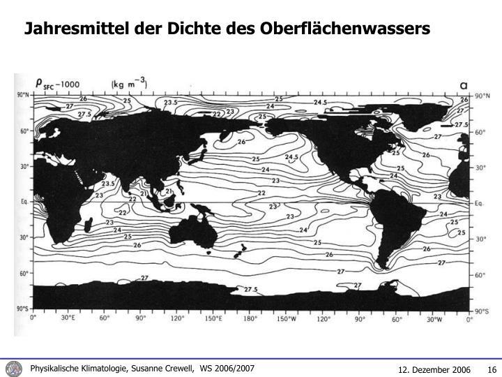 Jahresmittel der Dichte des Oberflächenwassers