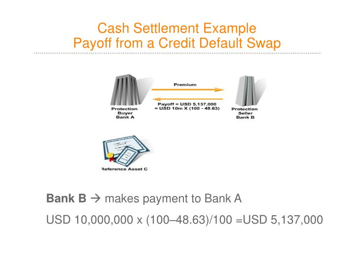 Cash Settlement Example