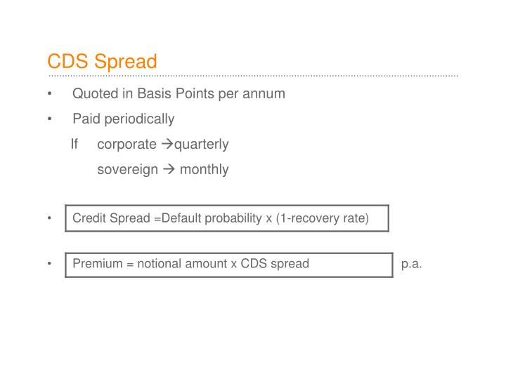 CDS Spread