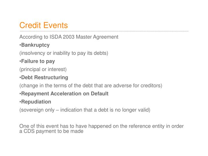 Credit Events