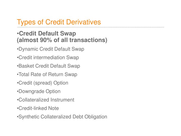 Types of Credit Derivatives