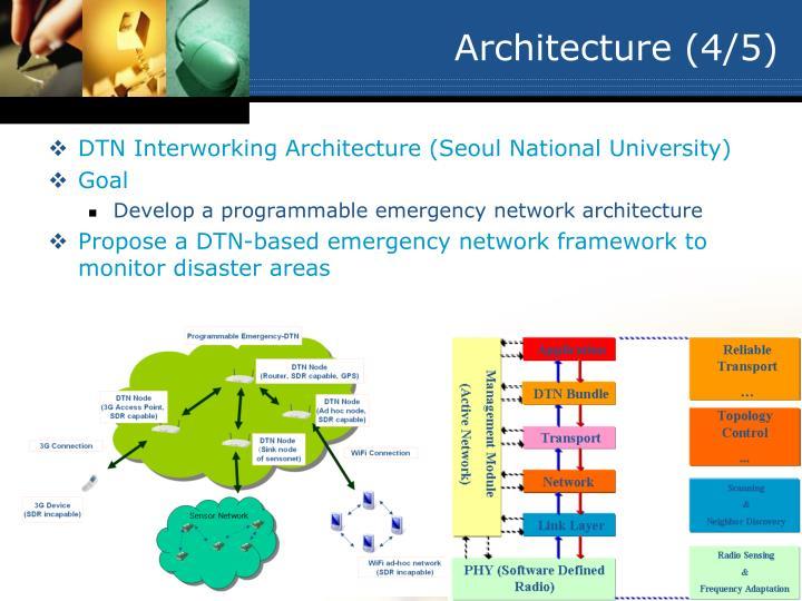Architecture (4/5)