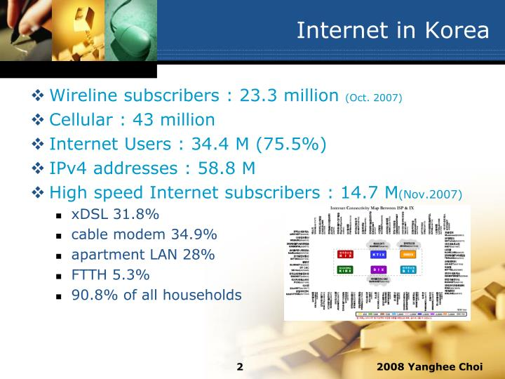 Internet in Korea