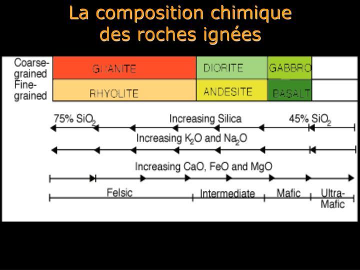 La composition chimique