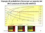 esempio di probabilita d errore per un segnale ss ds in presenza di disurbo additivo
