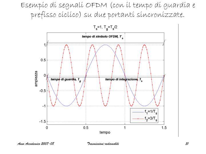 Esempio di segnali OFDM (con il tempo di guardia e prefisso ciclico) su due portanti sincronizzate.