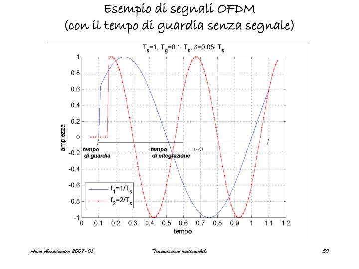 Esempio di segnali OFDM