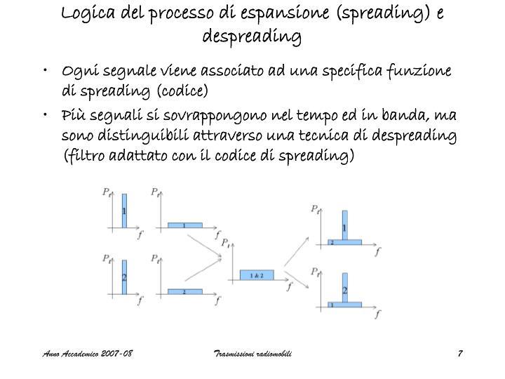 Logica del processo di espansione (spreading) e despreading