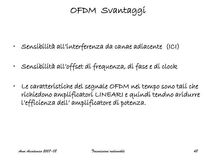 OFDM  Svantaggi