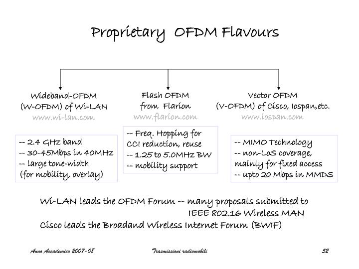 Proprietary  OFDM Flavours