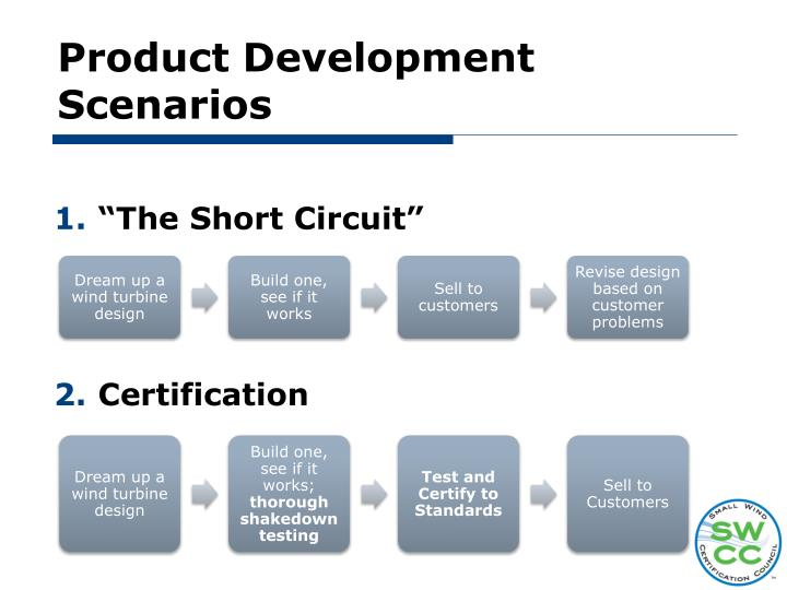 Product Development Scenarios