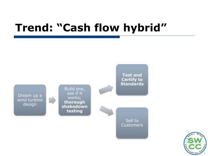 "Trend: ""Cash flow hybrid"""