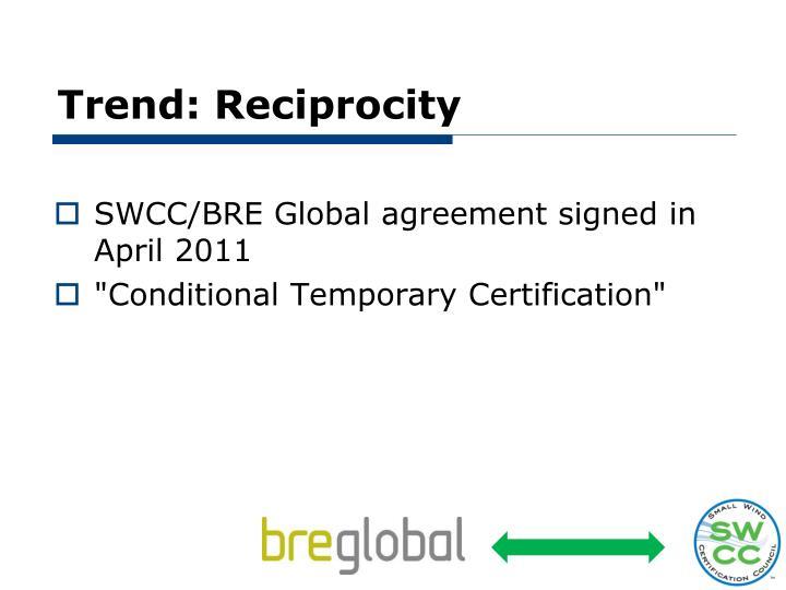Trend: Reciprocity
