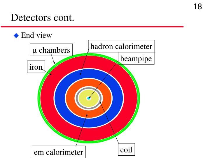 hadron calorimeter