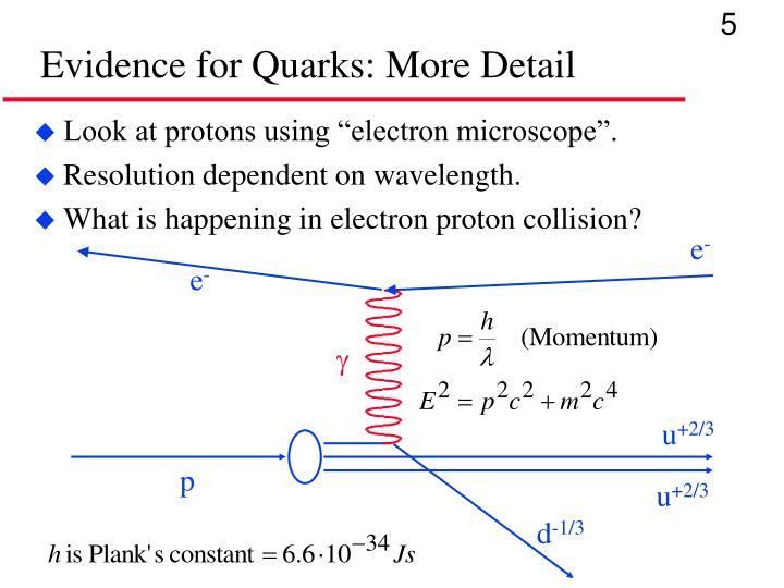 Evidence for Quarks: More Detail