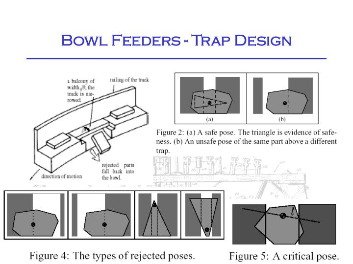 Bowl Feeders - Trap Design