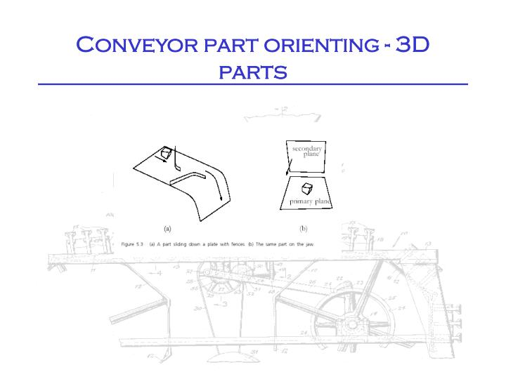 Conveyor part orienting - 3D parts