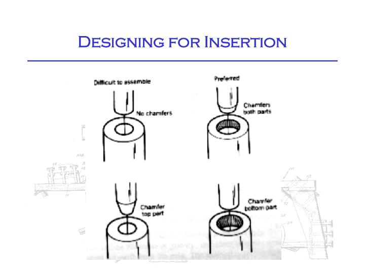 Designing for Insertion