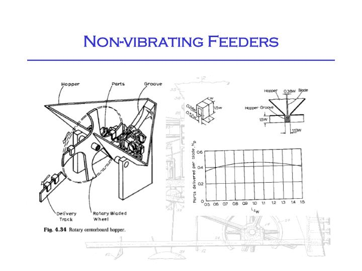 Non-vibrating Feeders