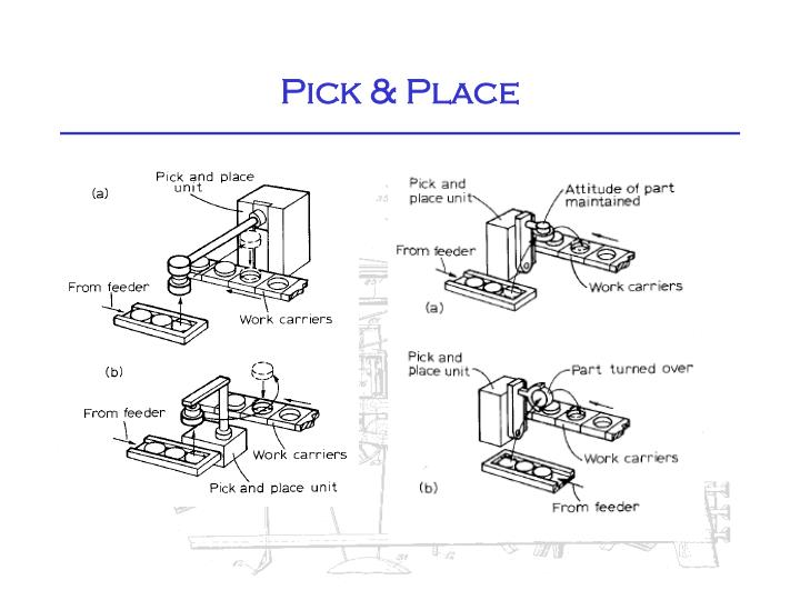 Pick & Place