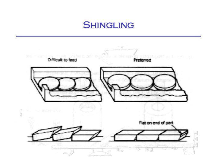 Shingling