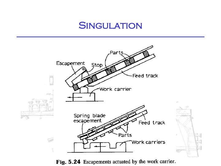 Singulation