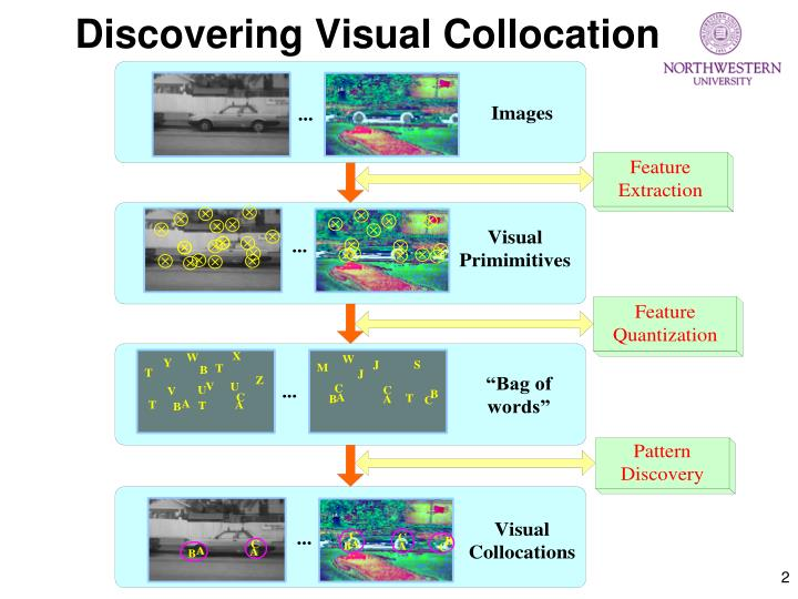 Discovering Visual Collocation