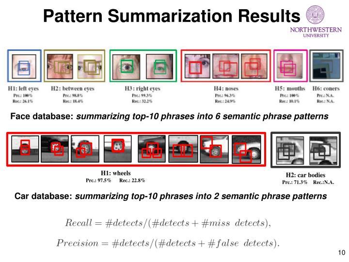 Pattern Summarization Results
